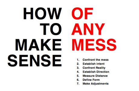 How to Make Sense of Any Mess 1.	Confront the mess 2.	Establish intent 3.	Confront Reality 4.	Establish Direction 5.	Measure Distance 6.	Define Form 7.	Make Adjustments
